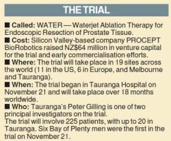 Waterjet Ablation Therapy Trial spearheaded by Professor Peter Gilling